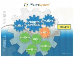 ResultsSystem2015